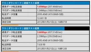 android-wimax-3g-au
